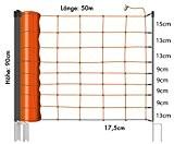 Eider Primus Schafnetz in 90cm / 108 cm ( 1 Spitz und 2 Spitz ) 50 m lang - Agilitynetz ...