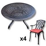Lazy Susan - AMY 120 cm Runder Gartentisch mit 4 Stühlen - Gartenmöbel Set aus Metall, Antik Bronze (APRIL Stühle, ...