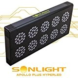 LED Anbau SONLIGHT Apollo Plus hyperled 10 (160 x 3 W) 480 W
