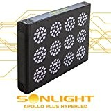 LED Anbau SONLIGHT Apollo Plus hyperled 12 (192 x 3 W) 576 W