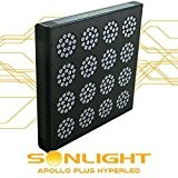 LED Anbau SONLIGHT Apollo Plus hyperled 16 (256 x 3 W) 768 W