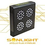 LED Anbau SONLIGHT Apollo Plus hyperled 4 (64 x 3 W) 192 W