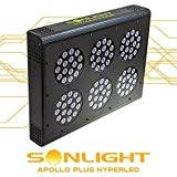 LED Anbau SONLIGHT Apollo Plus hyperled 6 (96 x 3 W) 288 W