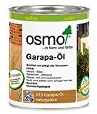 Osmo Holz Spezialöl (Garapa)       2,500 L