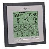 TFA 35.5015.IT Funkwetterstation Eos Max silber
